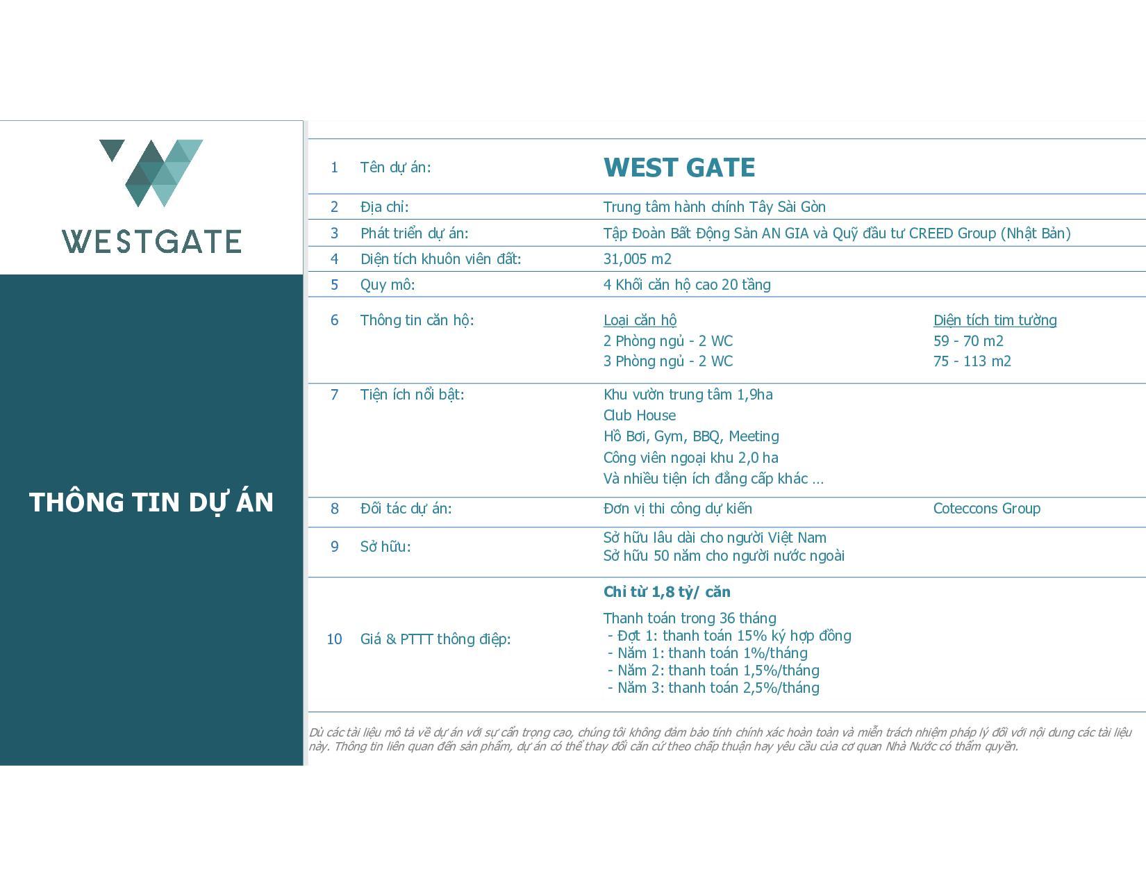 Thông tin căn hộ West gate Bình Chánh